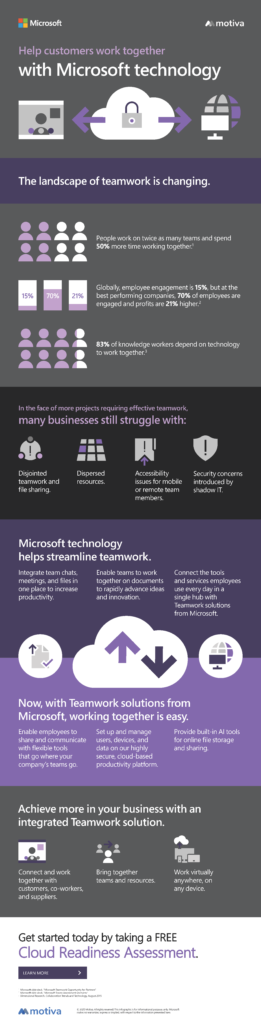Work from anywhere with microsoft