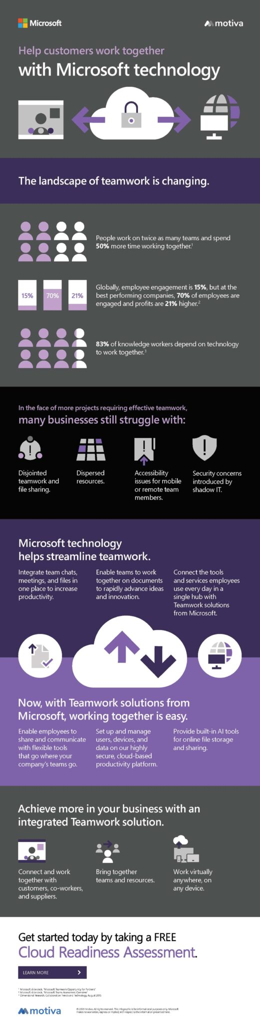 work with microsoft technology